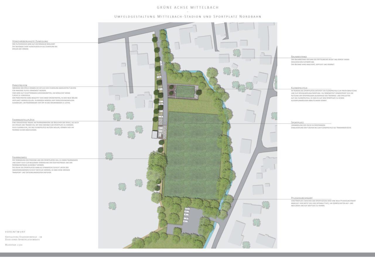 Visualisierung zum Umbau des Sportplatzes an der Nordbahnstraße in Löhne-Gohfeld in einen Winterrasen